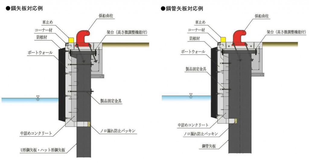 矢板式係船岸上部工PCa化工法(図)
