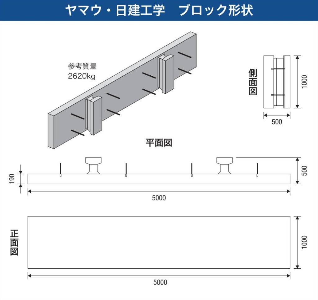 ヤマウ・日建工学